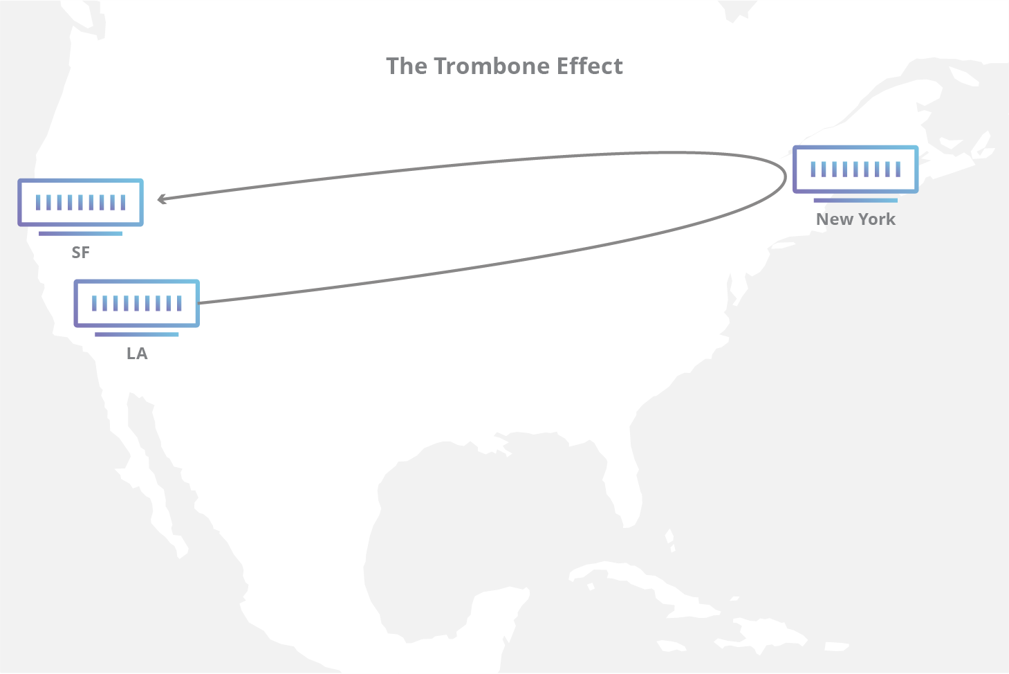 trombone effect - Does Using A Vpn Increase Ping