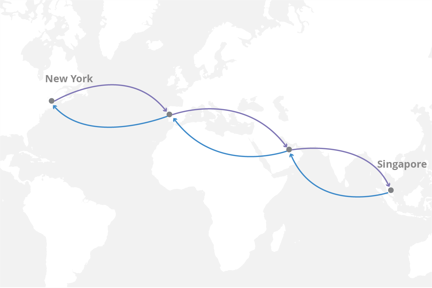 Round-trip time map