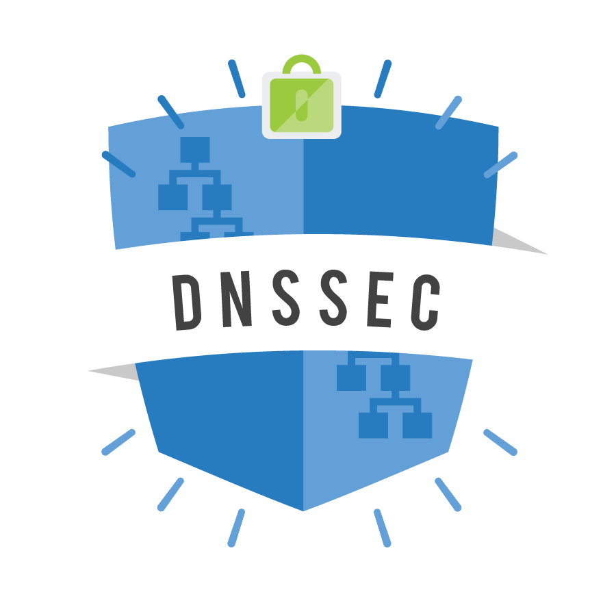 How Dnssec Works Cloudflare Process Flow Diagram For E Commerce Website Icon