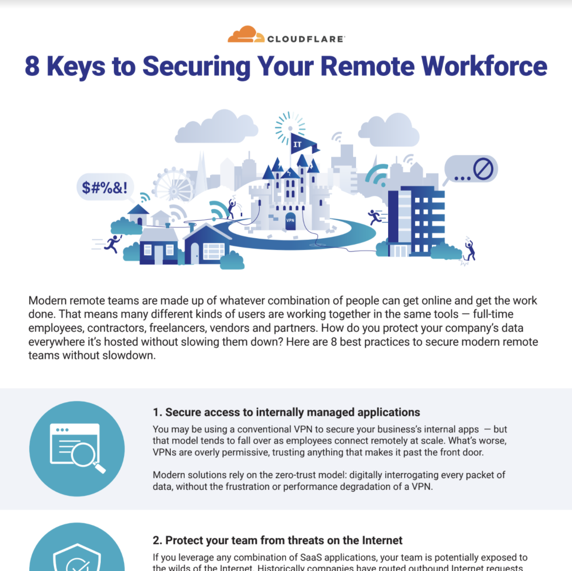 8 keys remote workforce